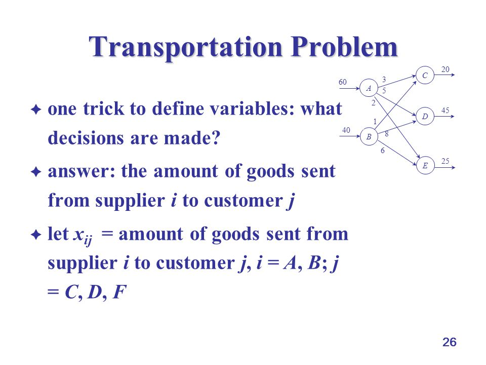 26 Transportation Problem  one trick to define variables: what decisions are made.