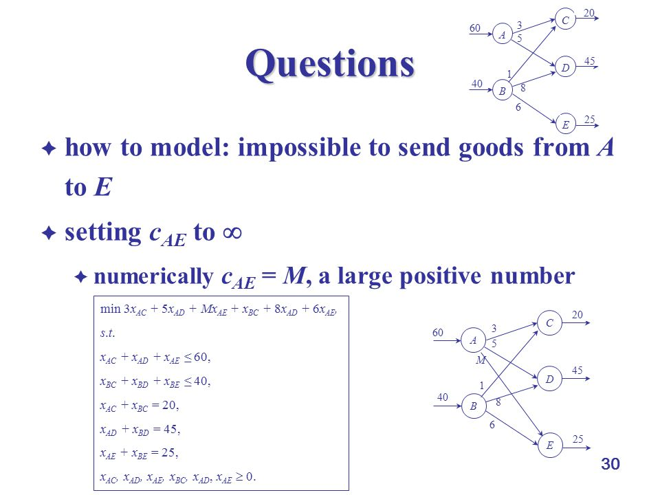30 Questions  how to model: impossible to send goods from A to E  setting c AE to   numerically c AE = M, a large positive number 6 1 M 5 8 3 A B D C E 60 40 25 45 20 min 3x AC + 5x AD + Mx AE + x BC + 8x AD + 6x AE, s.t.