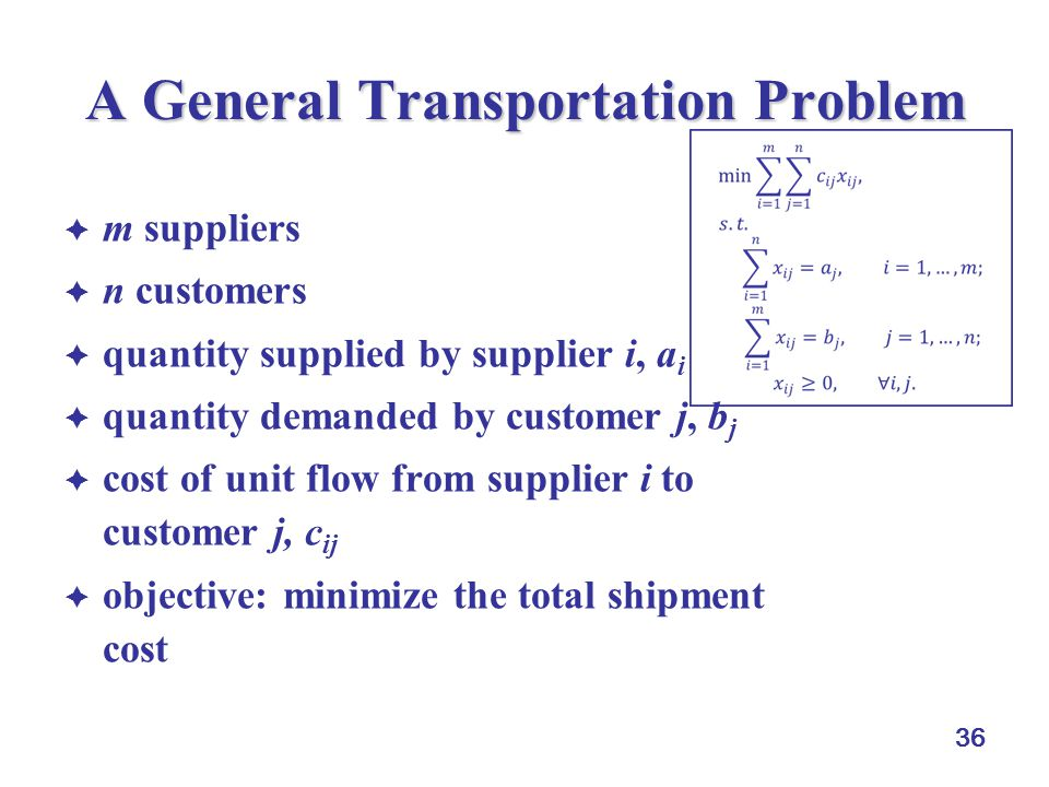 36 A General Transportation Problem  m suppliers  n customers  quantity supplied by supplier i, a i  quantity demanded by customer j, b j  cost of unit flow from supplier i to customer j, c ij  objective: minimize the total shipment cost