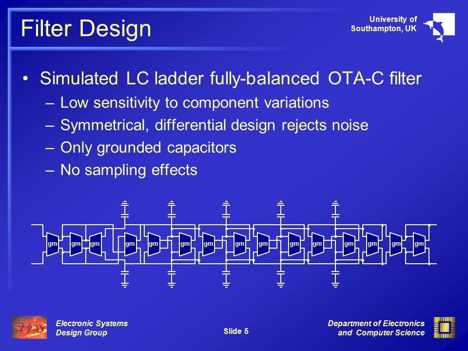 Electronic Systems Design Group University of Southampton, UK Department of Electronics and Computer Science Slide 5 Filter Design Simulated LC ladder fully-balanced OTA-C filter –Low sensitivity to component variations –Symmetrical, differential design rejects noise –Only grounded capacitors –No sampling effects