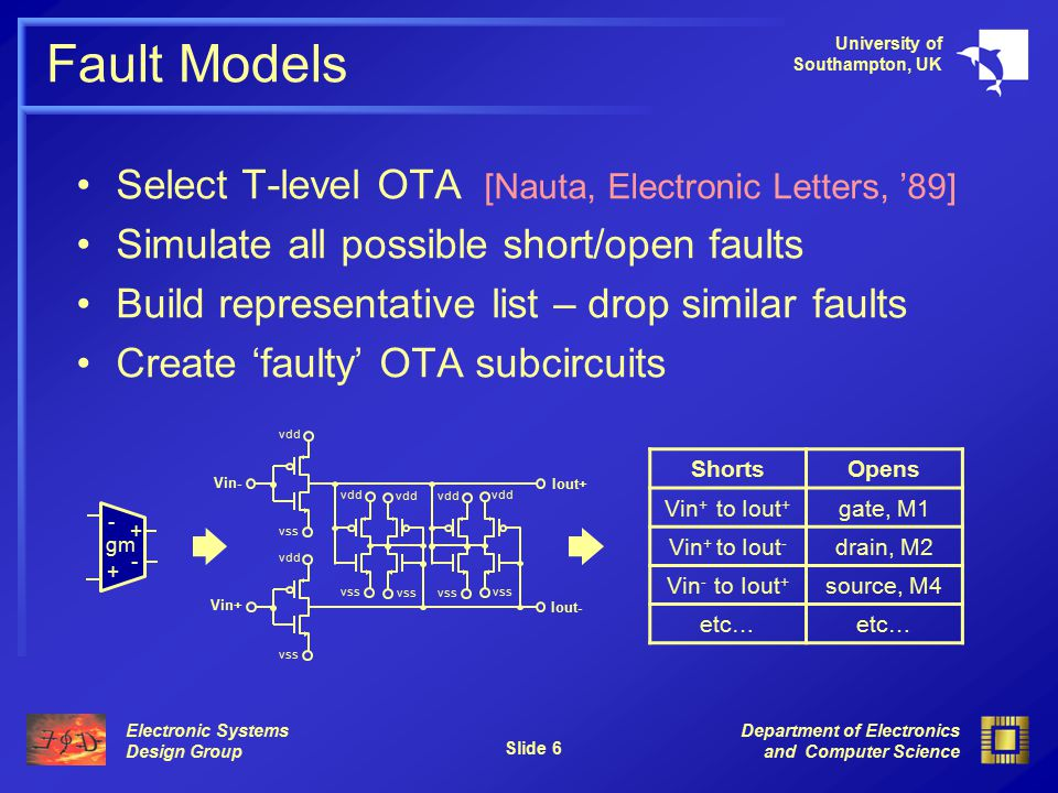 Electronic Systems Design Group University of Southampton, UK Department of Electronics and Computer Science Slide 6 Fault Models Select T-level OTA [Nauta, Electronic Letters, '89] Simulate all possible short/open faults Build representative list – drop similar faults Create 'faulty' OTA subcircuits ShortsOpens Vin + to Iout + gate, M1 Vin + to Iout - drain, M2 Vin - to Iout + source, M4 etc… Vin- Vin+ Iout+ Iout- vss vdd vss vdd vss vdd vss vdd vss vdd vss vdd - - + + gm