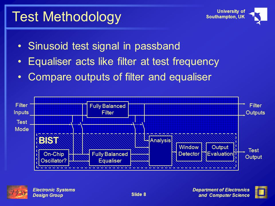 Electronic Systems Design Group University of Southampton, UK Department of Electronics and Computer Science Slide 8 Test Methodology Sinusoid test signal in passband Equaliser acts like filter at test frequency Compare outputs of filter and equaliser Filter Inputs Test Output Test Mode Filter Outputs On-Chip Oscillator.