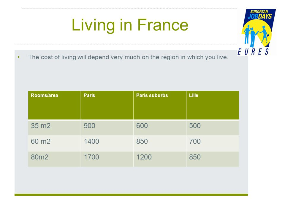 Living in France The cost of living will depend very much on the region in which you live.