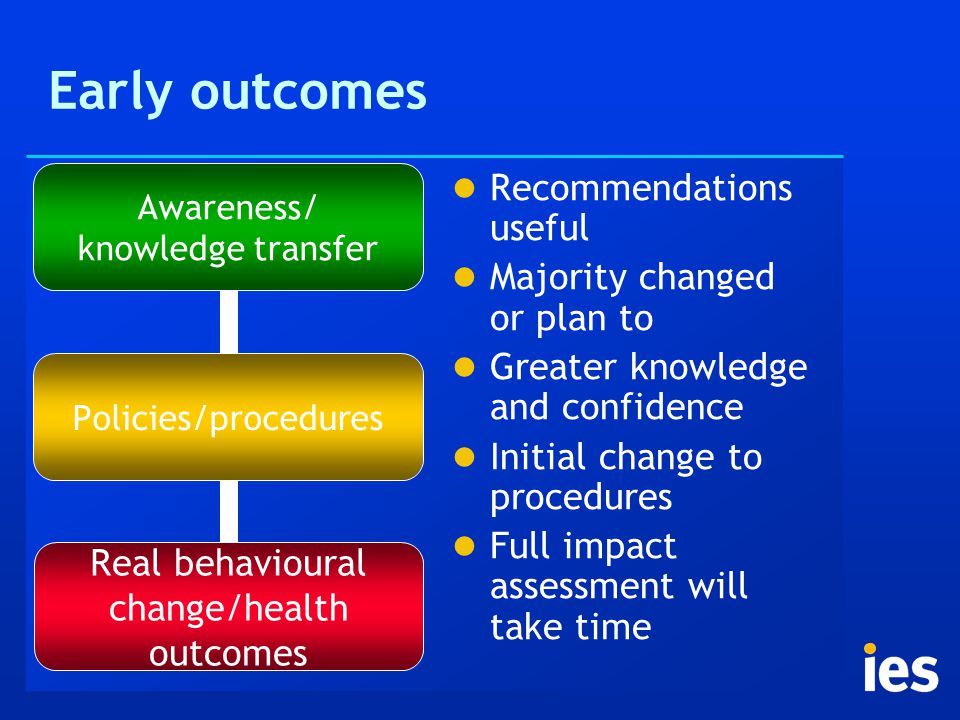 Early outcomes Recommendations useful Majority changed or plan to Greater knowledge and confidence Initial change to procedures Full impact assessment will take time Awareness/ knowledge transfer Policies/procedures Real behavioural change/health outcomes