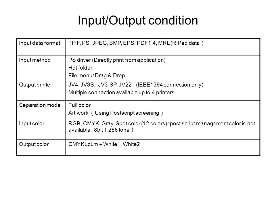 Input/Output condition Input data format TIFF, PS, JPEG, BMP, EPS, PDF1.4, MRL (RIPed data ) Input methodPS driver (Directly print from application) Hot folder File menu/ Drag & Drop Output printer JV4, JV3S, JV3-SP, JV22 (IEEE1394 connection only) Multiple connection available up to 4 printers Separation modeFull color Art work ( Using Postscript screening ) Input colorRGB, CMYK, Gray, Spot color (12 colors) *post script management color is not available.