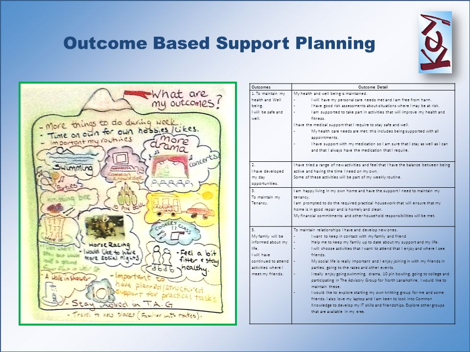 Outcome Based Support Planning OutcomesOutcome Detail 1.
