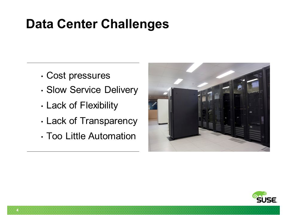4 Data Center Challenges Cost pressures Slow Service Delivery Lack of Flexibility Lack of Transparency Too Little Automation