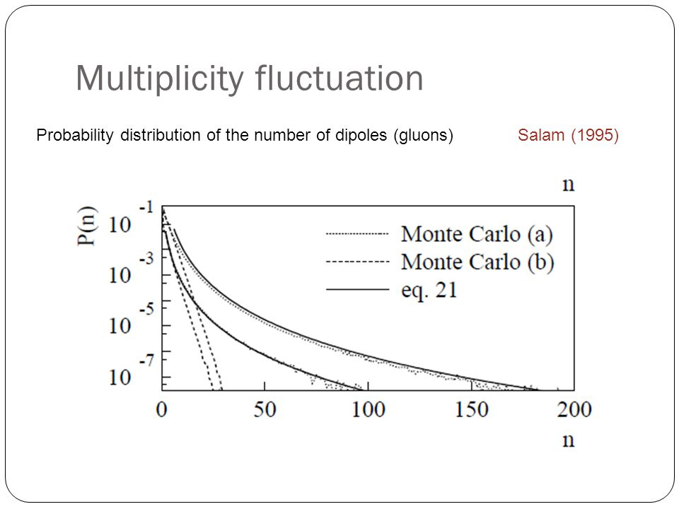 Multiplicity fluctuation Probability distribution of the number of dipoles (gluons)Salam (1995)