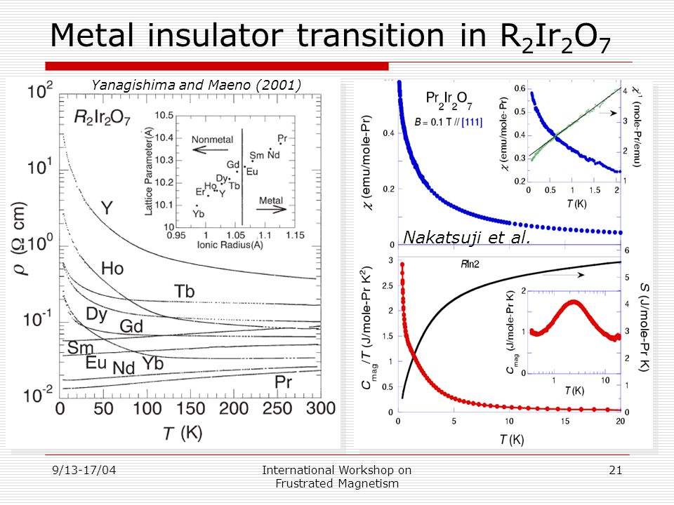 9/13-17/04International Workshop on Frustrated Magnetism 21 Metal insulator transition in R 2 Ir 2 O 7 Yanagishima and Maeno (2001) Nakatsuji et al.