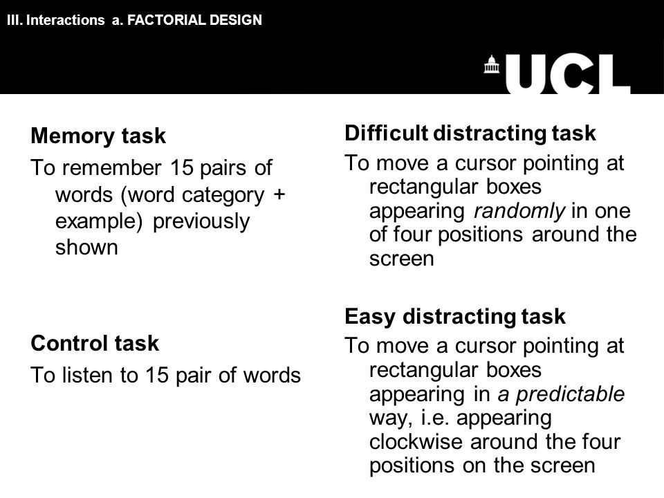 Memory task To remember 15 pairs of words (word category + example) previously shown Control task To listen to 15 pair of words Difficult distracting task To move a cursor pointing at rectangular boxes appearing randomly in one of four positions around the screen Easy distracting task To move a cursor pointing at rectangular boxes appearing in a predictable way, i.e.