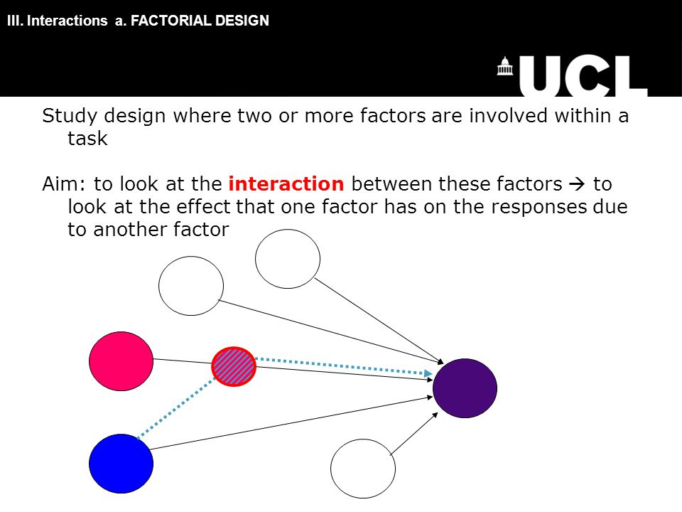 Study design where two or more factors are involved within a task Aim: to look at the interaction between these factors  to look at the effect that one factor has on the responses due to another factor III.