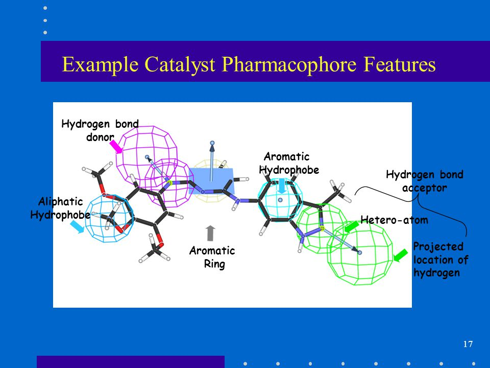 17 Example Catalyst Pharmacophore Features Aliphatic Hydrophobe Hydrogen bond acceptor Aromatic Hydrophobe Hetero-atom Projected location of hydrogen Aromatic Ring Hydrogen bond donor