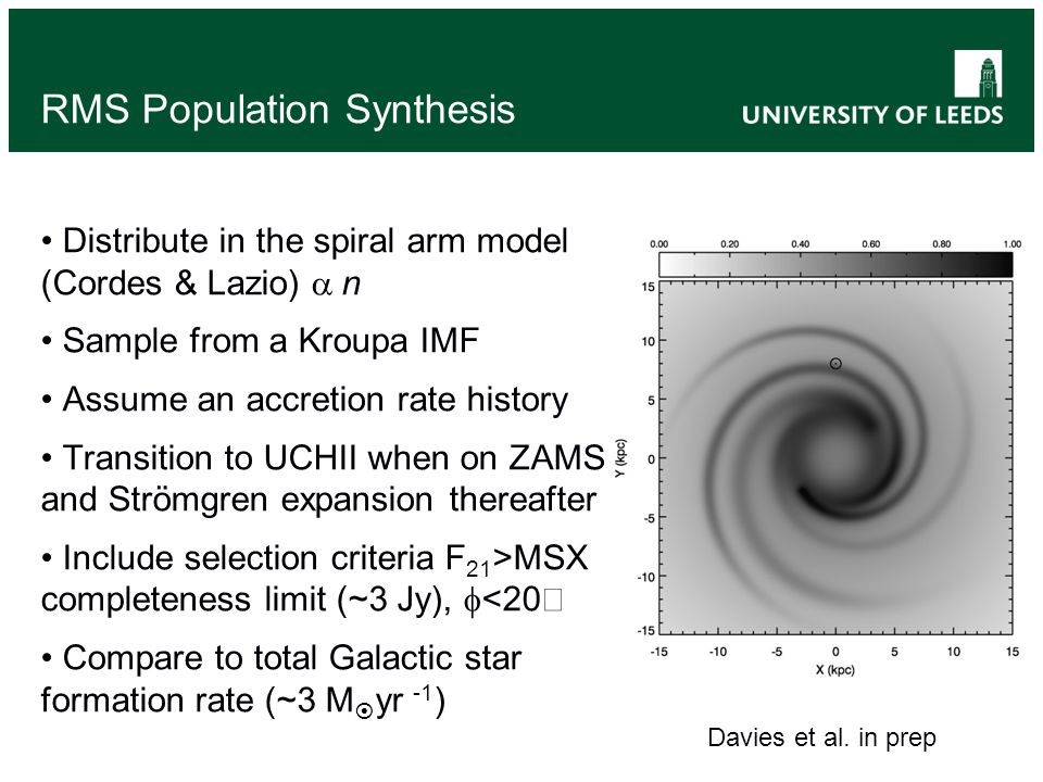 RMS Population Synthesis Distribute in the spiral arm model (Cordes & Lazio)  n Sample from a Kroupa IMF Assume an accretion rate history Transition to UCHII when on ZAMS and Strömgren expansion thereafter Include selection criteria F 21 >MSX completeness limit (~3 Jy),  <20  Compare to total Galactic star formation rate (~3 M  yr -1 ) Davies et al.