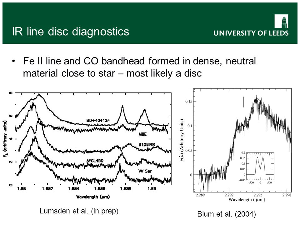 IR line disc diagnostics Fe II line and CO bandhead formed in dense, neutral material close to star – most likely a disc Blum et al.