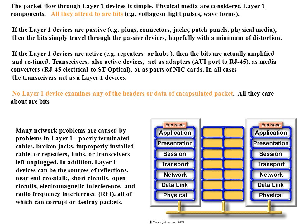 The packet flow through Layer 1 devices is simple.