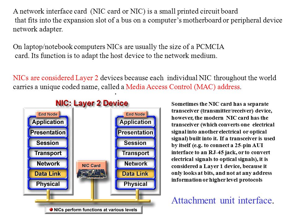 A network interface card (NIC card or NIC) is a small printed circuit board that fits into the expansion slot of a bus on a computer's motherboard or peripheral device network adapter.