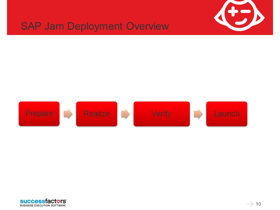 SAP Jam Deployment Overview 10 PrepareRealizeVerifyLaunch