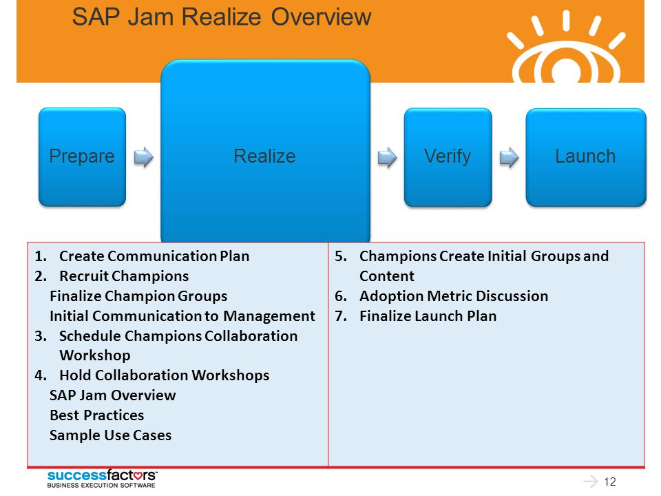 SAP Jam Realize Overview 12 Prepare Realize Verify Launch 1.Create Communication Plan 2.Recruit Champions Finalize Champion Groups Initial Communication to Management 3.Schedule Champions Collaboration Workshop 4.Hold Collaboration Workshops SAP Jam Overview Best Practices Sample Use Cases 5.Champions Create Initial Groups and Content 6.Adoption Metric Discussion 7.Finalize Launch Plan