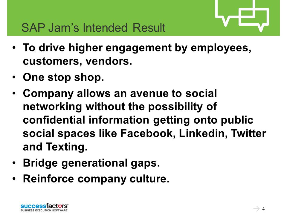 SAP Jam's Intended Result To drive higher engagement by employees, customers, vendors.