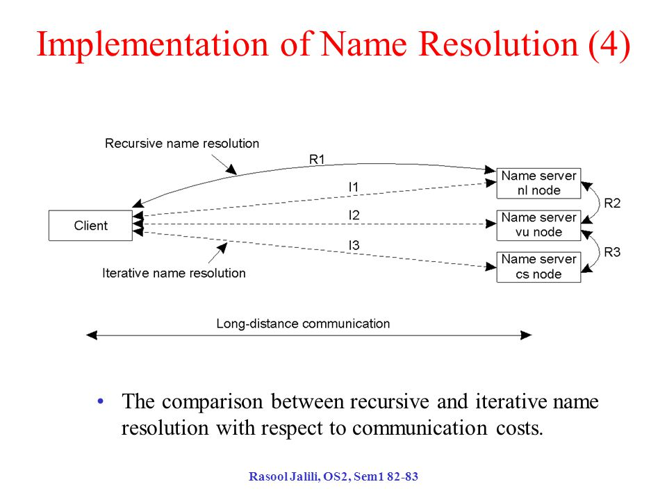 Rasool Jalili, OS2, Sem1 82-83 Implementation of Name Resolution (4) The comparison between recursive and iterative name resolution with respect to communication costs.