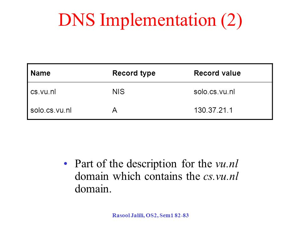 Rasool Jalili, OS2, Sem1 82-83 DNS Implementation (2) Part of the description for the vu.nl domain which contains the cs.vu.nl domain.