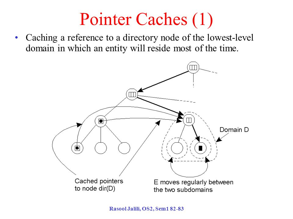 Rasool Jalili, OS2, Sem1 82-83 Pointer Caches (1) Caching a reference to a directory node of the lowest-level domain in which an entity will reside most of the time.