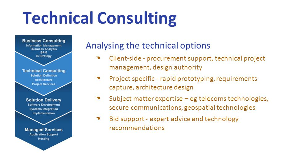 Technical Consulting Analysing the technical options Client-side - procurement support, technical project management, design authority Project specific - rapid prototyping, requirements capture, architecture design Subject matter expertise – eg telecoms technologies, secure communications, geospatial technologies Bid support - expert advice and technology recommendations