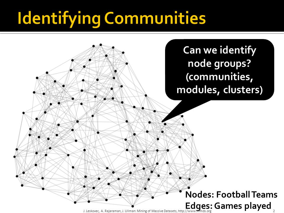 2 Nodes: Football Teams Edges: Games played Can we identify node groups.