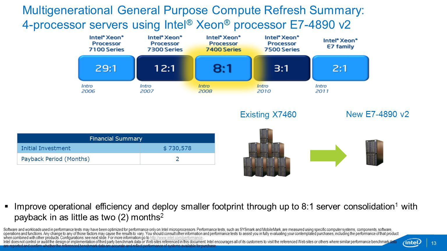Multigenerational General Purpose Compute Refresh Summary: 4-processor servers using Intel ® Xeon ® processor E7-4890 v2  Improve operational efficiency and deploy smaller footprint through up to 8:1 server consolidation 1 with payback in as little as two (2) months 2 13 Existing X7460 New E7-4890 v2 Financial Summary Initial Investment$ 730,578 Payback Period (Months)2 Software and workloads used in performance tests may have been optimized for performance only on Intel microprocessors.
