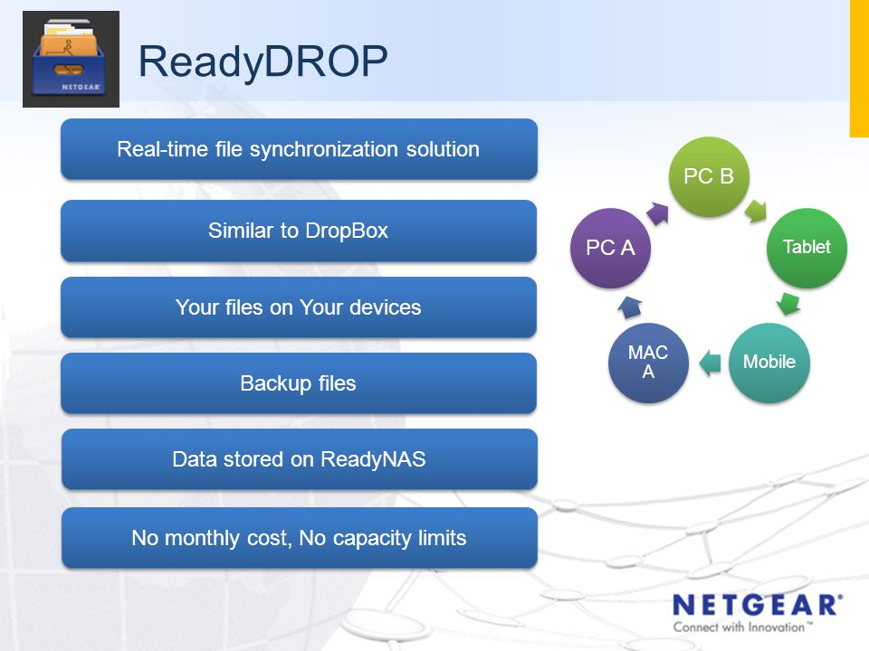 ReadyDROP PC B Tablet Mobile MAC A PC A Real-time file synchronization solution Similar to DropBox Your files on Your devices Backup files Data stored on ReadyNAS No monthly cost, No capacity limits