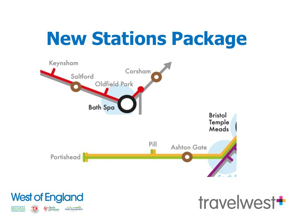 New Stations Package