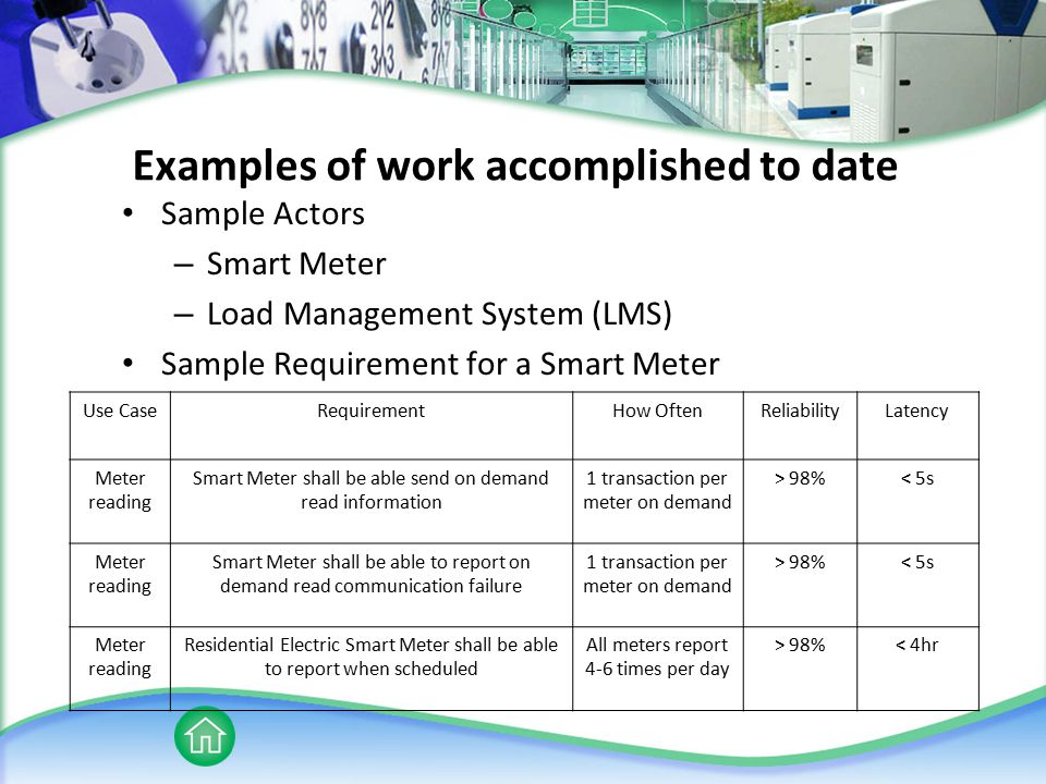 Examples of work accomplished to date Sample Actors – Smart Meter – Load Management System (LMS) Sample Requirement for a Smart Meter Use CaseRequirementHow OftenReliabilityLatency Meter reading Smart Meter shall be able send on demand read information 1 transaction per meter on demand > 98%< 5s Meter reading Smart Meter shall be able to report on demand read communication failure 1 transaction per meter on demand > 98%< 5s Meter reading Residential Electric Smart Meter shall be able to report when scheduled All meters report 4-6 times per day > 98%< 4hr