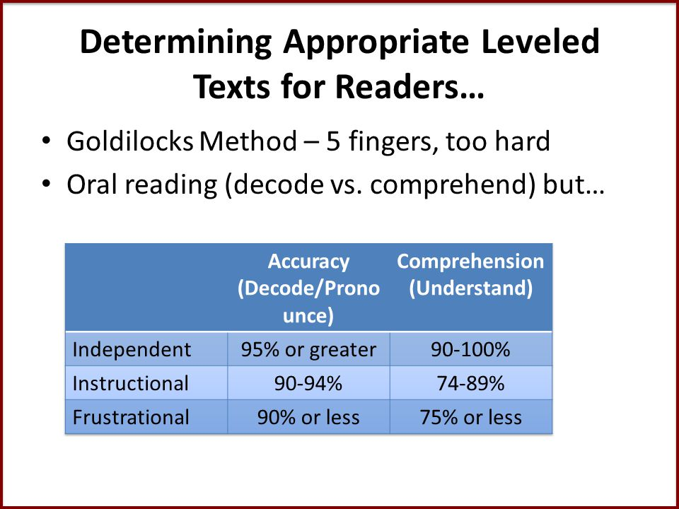 Determining Appropriate Leveled Texts for Readers… Goldilocks Method – 5 fingers, too hard Oral reading (decode vs.