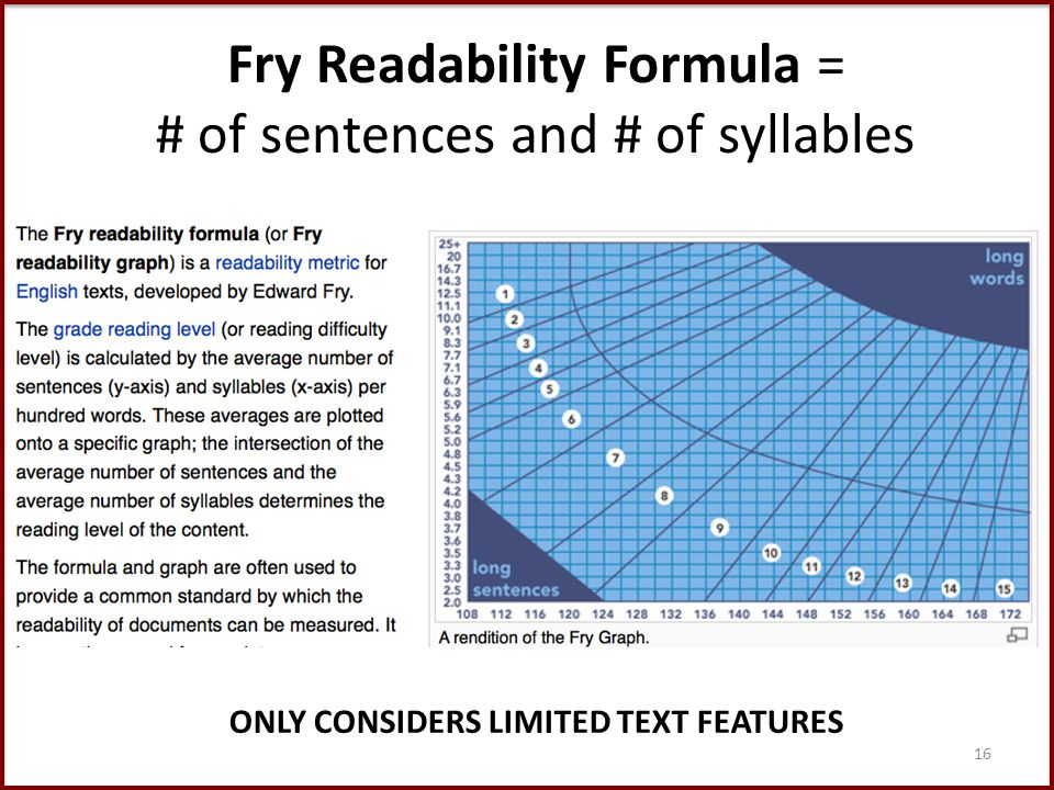 Fry Readability Formula = # of sentences and # of syllables 16 ONLY CONSIDERS LIMITED TEXT FEATURES