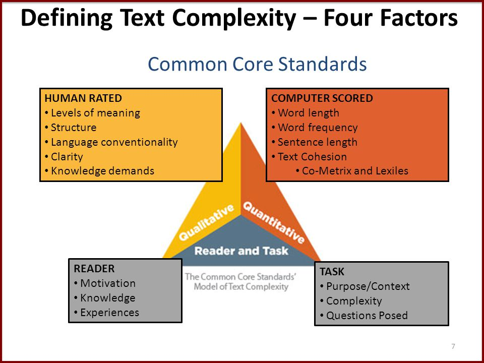 Defining Text Complexity – Four Factors 7 HUMAN RATED Levels of meaning Structure Language conventionality Clarity Knowledge demands COMPUTER SCORED Word length Word frequency Sentence length Text Cohesion Co-Metrix and Lexiles READER Motivation Knowledge Experiences TASK Purpose/Context Complexity Questions Posed Common Core Standards