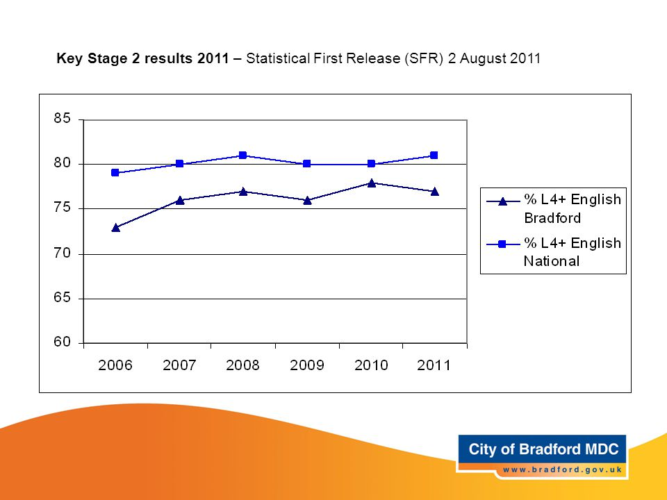 Key Stage 2 results 2011 – Statistical First Release (SFR) 2 August 2011