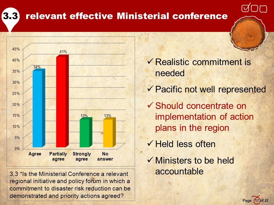 relevant effective Ministerial conference Page 17 of 27 3.3 *Is the Ministerial Conference a relevant regional initiative and policy forum in which a commitment to disaster risk reduction can be demonstrated and priority actions agreed.