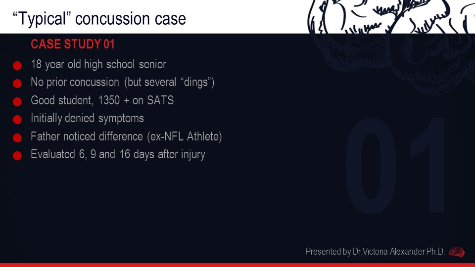 Typical concussion case CASE STUDY year old high school senior No prior concussion (but several dings ) Good student, on SATS Initially denied symptoms Father noticed difference (ex-NFL Athlete) Evaluated 6, 9 and 16 days after injury Presented by Dr.Victoria Alexander Ph.D.