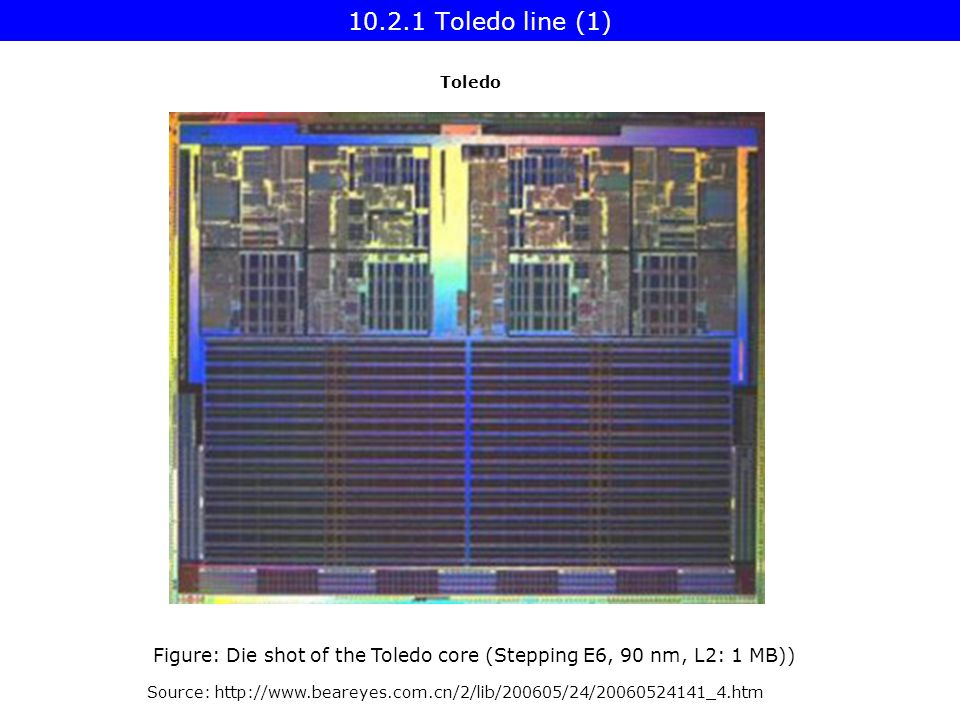 Source:   Figure: Die shot of the Toledo core (Stepping E6, 90 nm, L2: 1 MB)) Toledo Toledo line (1)