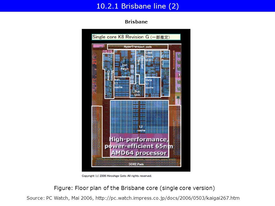 Source: PC Watch, Mai 2006,   Figure: Floor plan of the Brisbane core (single core version) Brisbane line (2) Brisbane