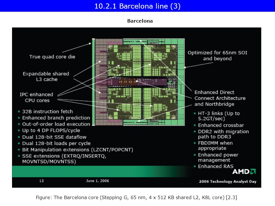Figure: The Barcelona core (Stepping G, 65 nm, 4 x 512 KB shared L2, K8L core) [2.3] Barcelona line (3) Barcelona