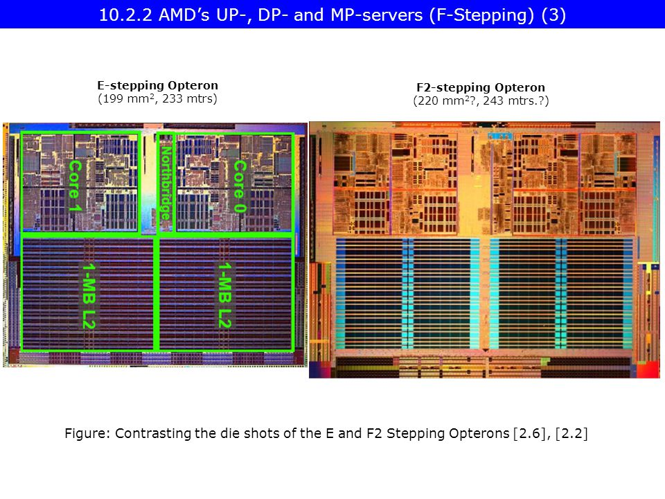 Figure: Contrasting the die shots of the E and F2 Stepping Opterons [2.6], [2.2] E-stepping Opteron (199 mm 2, 233 mtrs) F2-stepping Opteron (220 mm 2 , 243 mtrs. ) AMD's UP-, DP- and MP-servers (F-Stepping) (3)