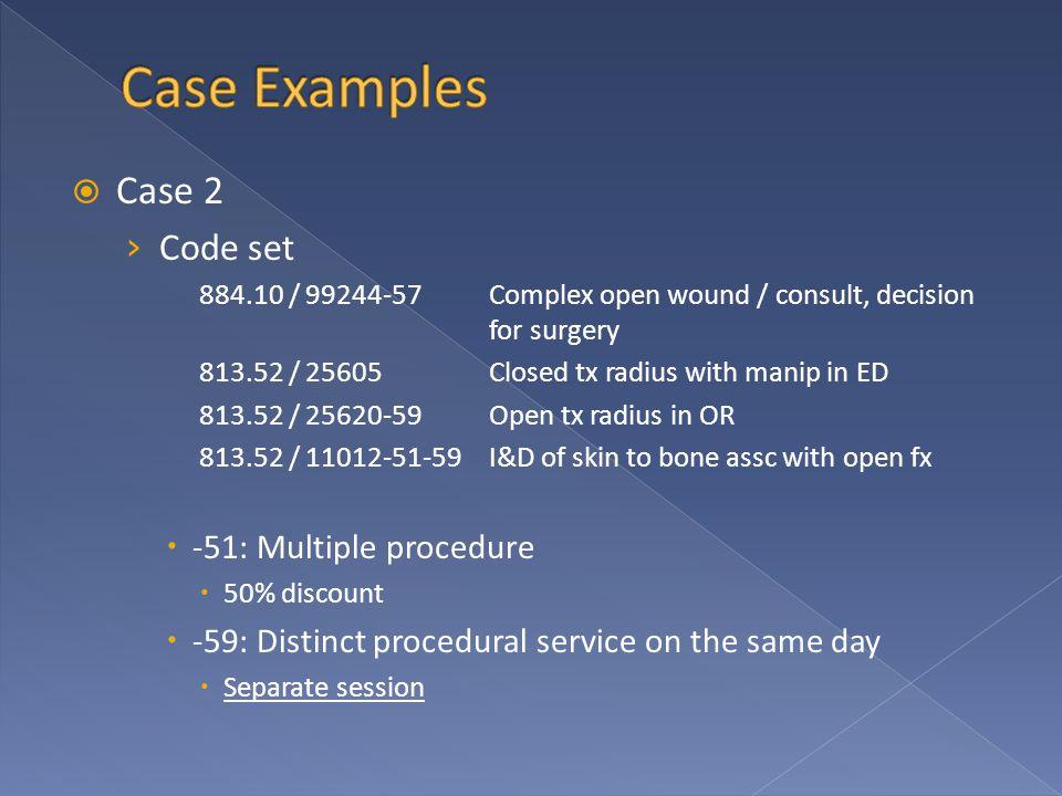 Terminology  Code Organization  Special Codes