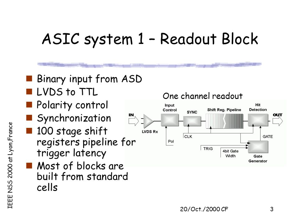 20/Oct./2000 CF IEEE NSS 2000 at Lyon,France 3 ASIC system 1 – Readout Block One channel readout Binary input from ASD LVDS to TTL Polarity control Synchronization 100 stage shift registers pipeline for trigger latency Most of blocks are built from standard cells