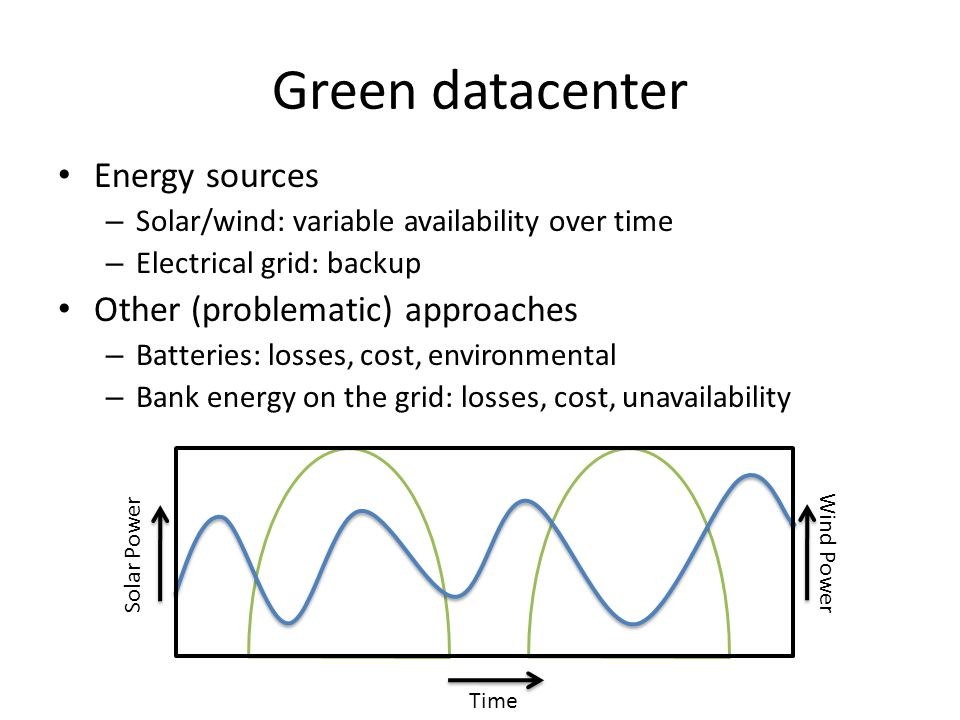 Green datacenter Energy sources – Solar/wind: variable availability over time – Electrical grid: backup Other (problematic) approaches – Batteries: losses, cost, environmental – Bank energy on the grid: losses, cost, unavailability Wind Power Time Solar Power
