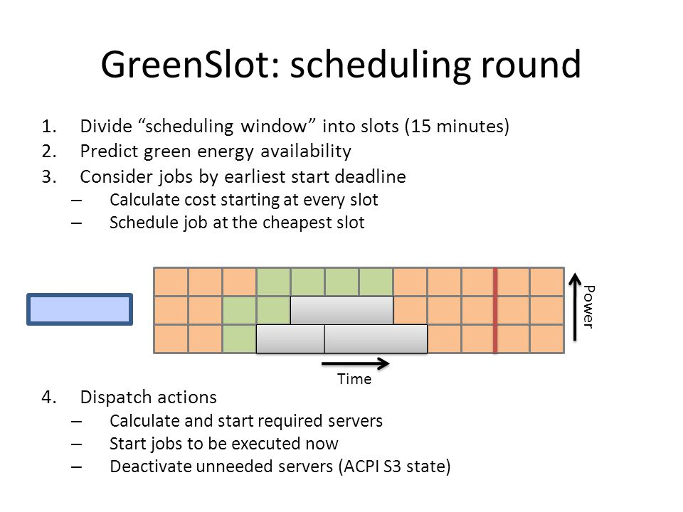 GreenSlot: scheduling round Time Power 1.Divide scheduling window into slots (15 minutes) 2.Predict green energy availability 3.Consider jobs by earliest start deadline – Calculate cost starting at every slot – Schedule job at the cheapest slot 4.Dispatch actions – Calculate and start required servers – Start jobs to be executed now – Deactivate unneeded servers (ACPI S3 state)