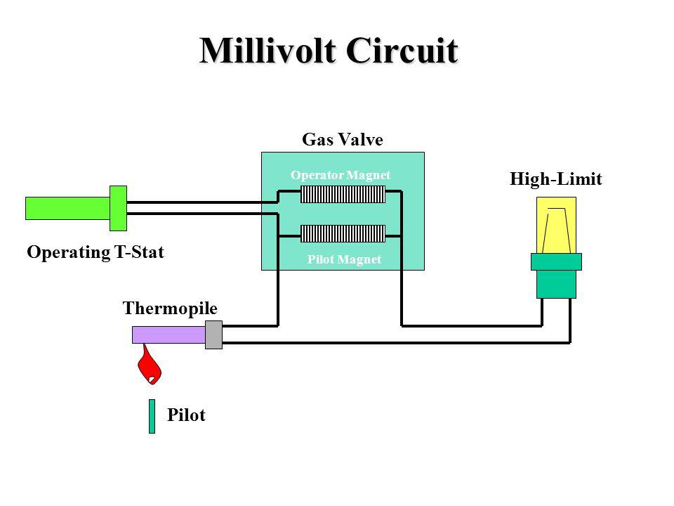 millivolt gas valve wiring diagram millivolt fryer wiring diagram online wiring diagram  millivolt fryer wiring diagram online