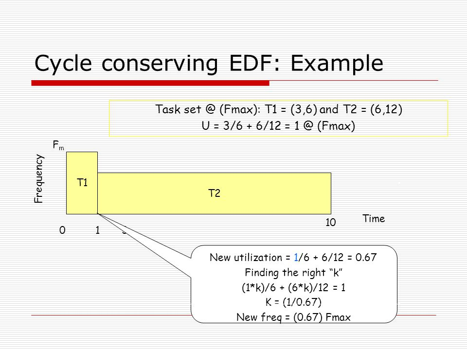 Cycle conserving EDF: Example Task (Fmax): T1 = (3,6) and T2 = (6,12) U = 3/6 + 6/12 = (Fmax) T1 013 Frequency FmFm Time T2 10 New utilization = 1/6 + 6/12 = 0.67 Finding the right k (1*k)/6 + (6*k)/12 = 1 K = (1/0.67) New freq = (0.67) Fmax