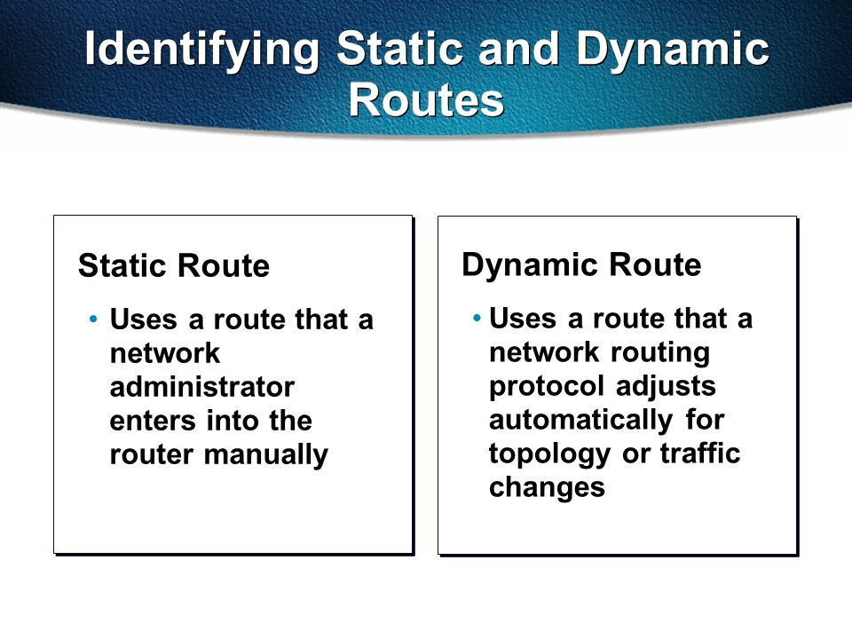 Static Route Uses a route that a network administrator enters into the router manually Dynamic Route Uses a route that a network routing protocol adjusts automatically for topology or traffic changes Identifying Static and Dynamic Routes