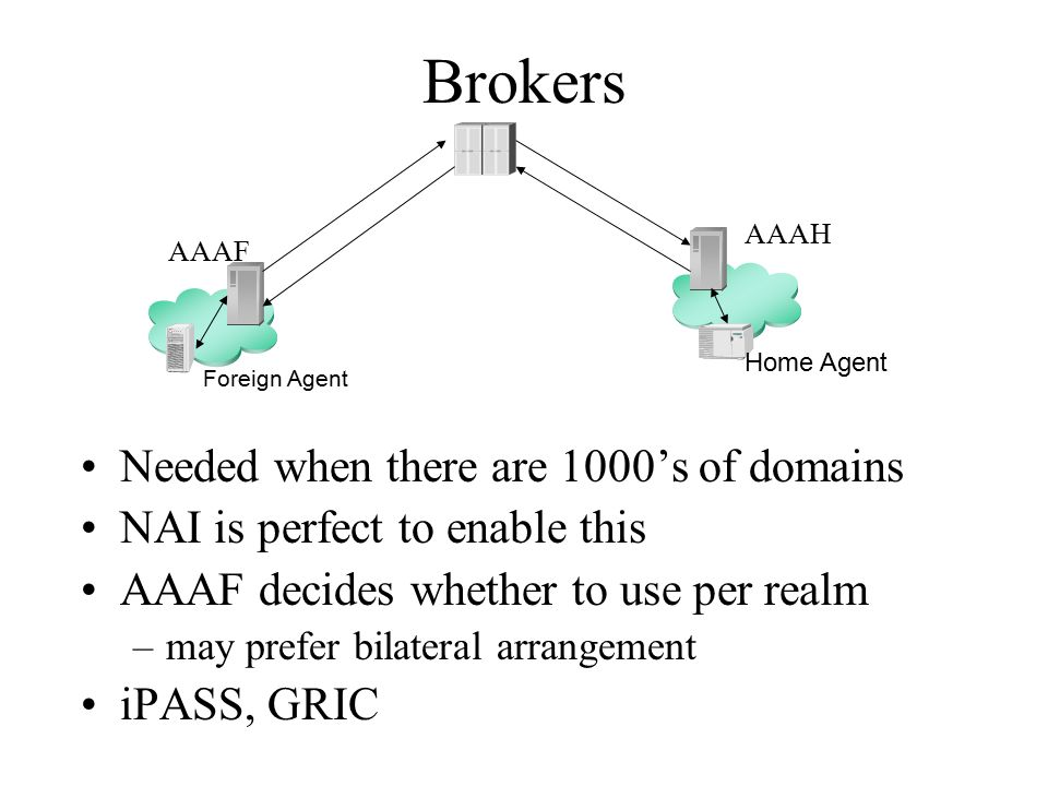 Brokers Needed when there are 1000's of domains NAI is perfect to enable this AAAF decides whether to use per realm –may prefer bilateral arrangement iPASS, GRIC AAAH AAAF Foreign Agent Home Agent